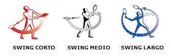 tipos-swing
